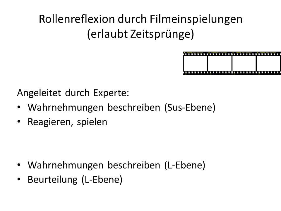 Rollenreflexion durch Filmeinspielungen (erlaubt Zeitsprünge) Angeleitet durch Experte: Wahrnehmungen beschreiben (Sus-Ebene) Reagieren, spielen Wahrn