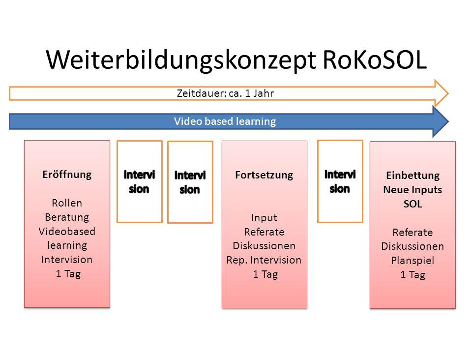 Weiterbildungskonzept RoKoSOL Video based learning Eröffnung Rollen Beratung Videobased learning Intervision 1 Tag Eröffnung Rollen Beratung Videobase
