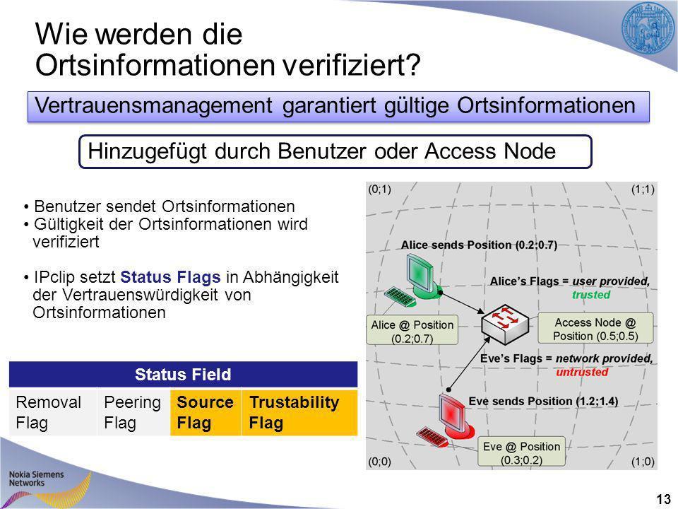 Wie werden die Ortsinformationen verifiziert.