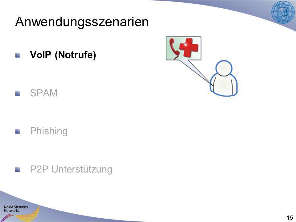 Anwendungsszenarien VoIP (Notrufe) SPAM Phishing P2P Unterstützung 15