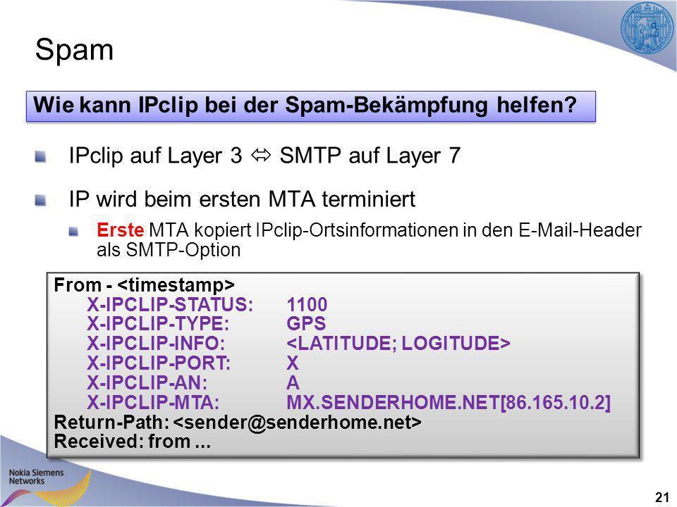 Spam 21 IPclip auf Layer 3 SMTP auf Layer 7 IP wird beim ersten MTA terminiert Erste MTA kopiert IPclip-Ortsinformationen in den E-Mail-Header als SMTP-Option Wie kann IPclip bei der Spam-Bekämpfung helfen.