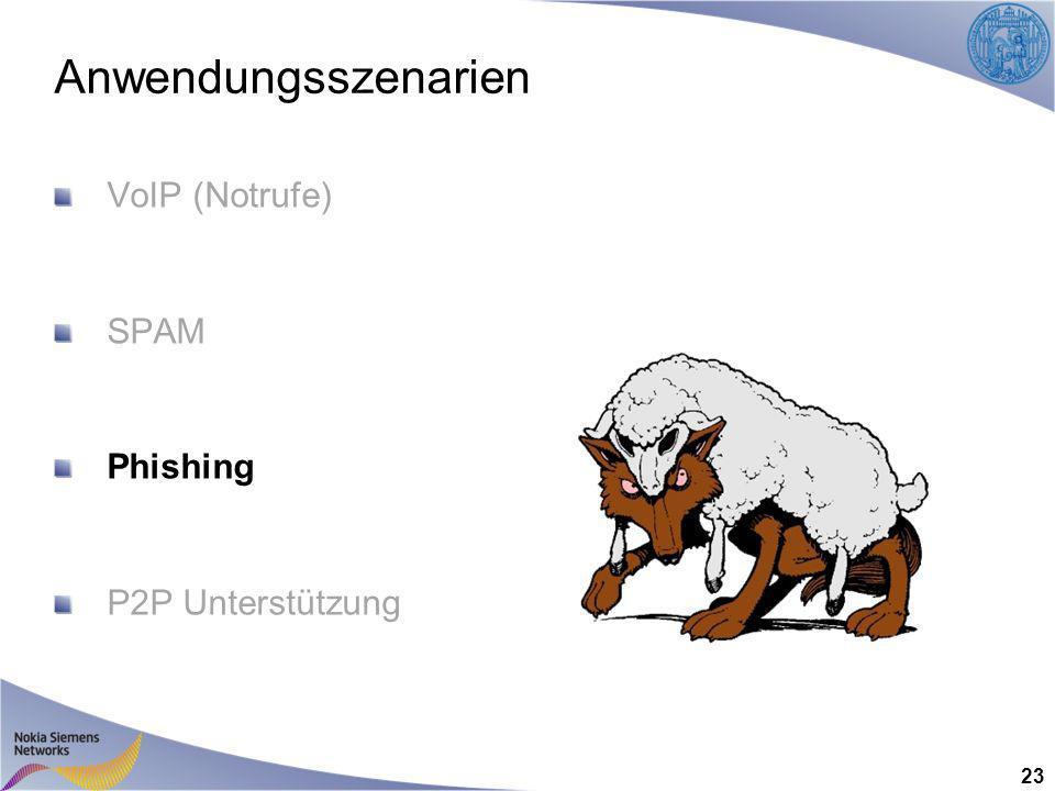 Anwendungsszenarien VoIP (Notrufe) SPAM Phishing P2P Unterstützung 23