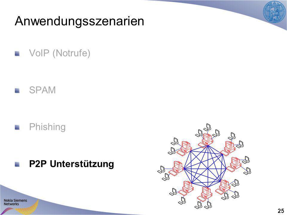 Anwendungsszenarien VoIP (Notrufe) SPAM Phishing P2P Unterstützung 25
