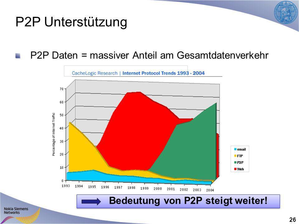 P2P Unterstützung 26 P2P Daten = massiver Anteil am Gesamtdatenverkehr Bedeutung von P2P steigt weiter!