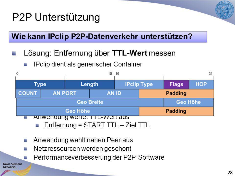 P2P Unterstützung 28 Lösung: Entfernung über TTL-Wert messen IPclip dient als generischer Container Access Node fügt HOP COUNT zu IP Paket hinzu Anwendung wertet TTL-Wert aus Entfernung = START TTL – Ziel TTL Anwendung wählt nahen Peer aus Netzressourcen werden geschont Performanceverbesserung der P2P-Software Wie kann IPclip P2P-Datenverkehr unterstützen