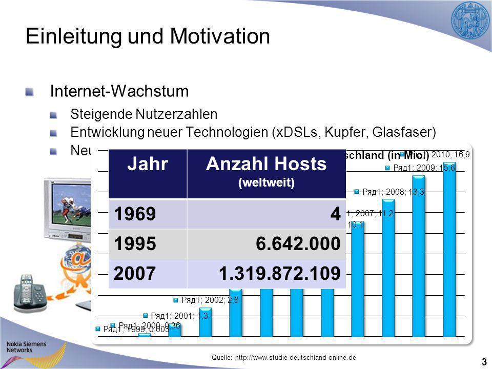 Einleitung und Motivation Internet-Wachstum Steigende Nutzerzahlen Entwicklung neuer Technologien (xDSLs, Kupfer, Glasfaser) Neue originelle Services (triple-, quadruple-, n-tuple-play) 3 Radikale Änderung der Zielgruppe (vgl.