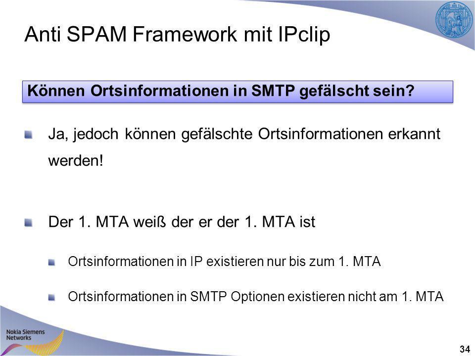 Anti SPAM Framework mit IPclip Ja, jedoch können gefälschte Ortsinformationen erkannt werden.