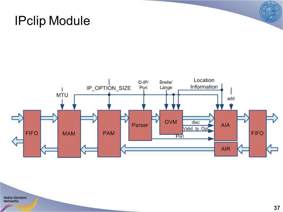 IPclip Module 37