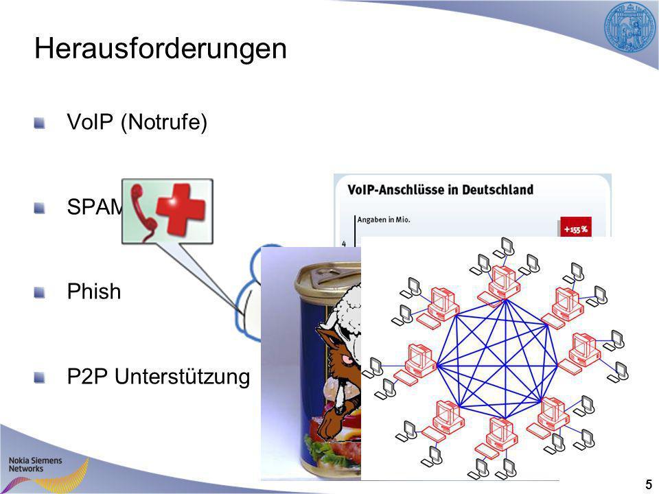 Herausforderungen VoIP (Notrufe) SPAM Phishing P2P Unterstützung 5