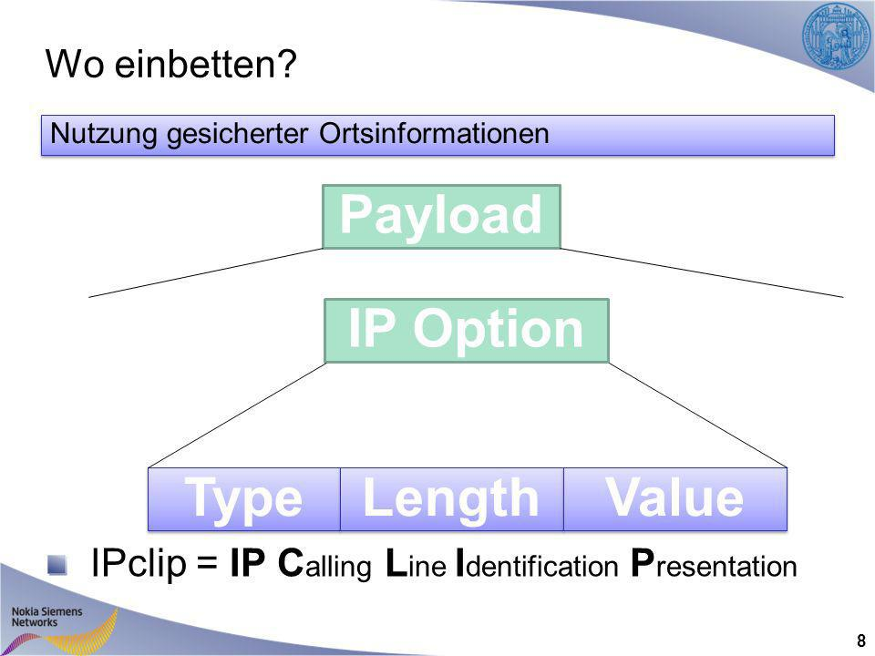 Wo einbetten? Header 8 IP PaketPayload IP Option Type Length Value IPclip = IP C alling L ine I dentification P resentation Nutzung gesicherter Ortsin