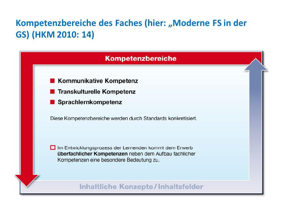 Kompetenzbereiche des Faches (hier: Moderne FS in der GS) (HKM 2010: 14)