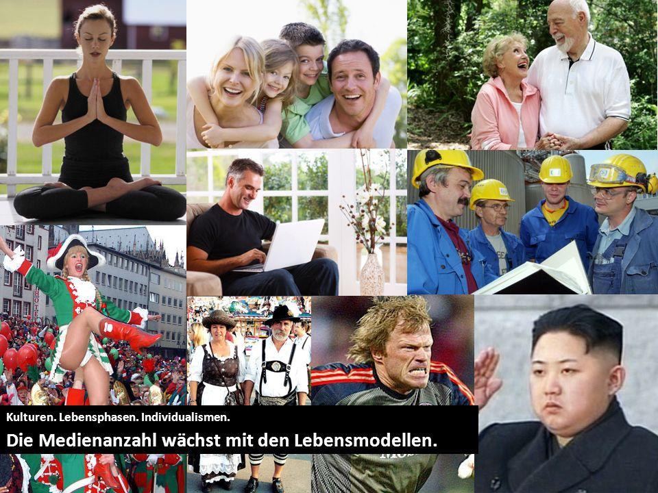 Marketing 3.0 Kulturen. Lebensphasen. Individualismen. Die Medienanzahl wächst mit den Lebensmodellen.