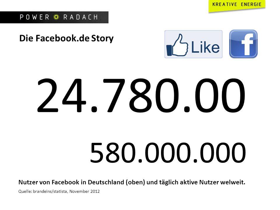Die Facebook.de Story 24.780.00 580.000.000 Nutzer von Facebook in Deutschland (oben) und täglich aktive Nutzer welweit. Quelle: brandeins/statista, N
