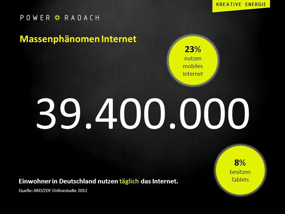 Massenphänomen Internet 39.400.000 Einwohner in Deutschland nutzen täglich das Internet. Quelle: ARD/ZDF Onlinestudie 2012 23% nutzen mobiles Internet