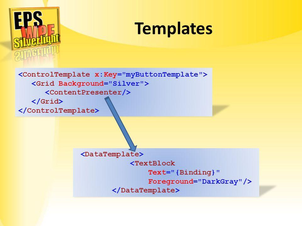 Templates <TextBlock Text=