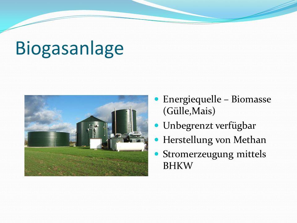 Biogasanlage Energiequelle – Biomasse (Gülle,Mais) Unbegrenzt verfügbar Herstellung von Methan Stromerzeugung mittels BHKW