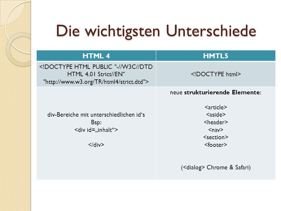 Die wichtigsten Unterschiede HTML 4HMTL5 <!DOCTYPE HTML PUBLIC