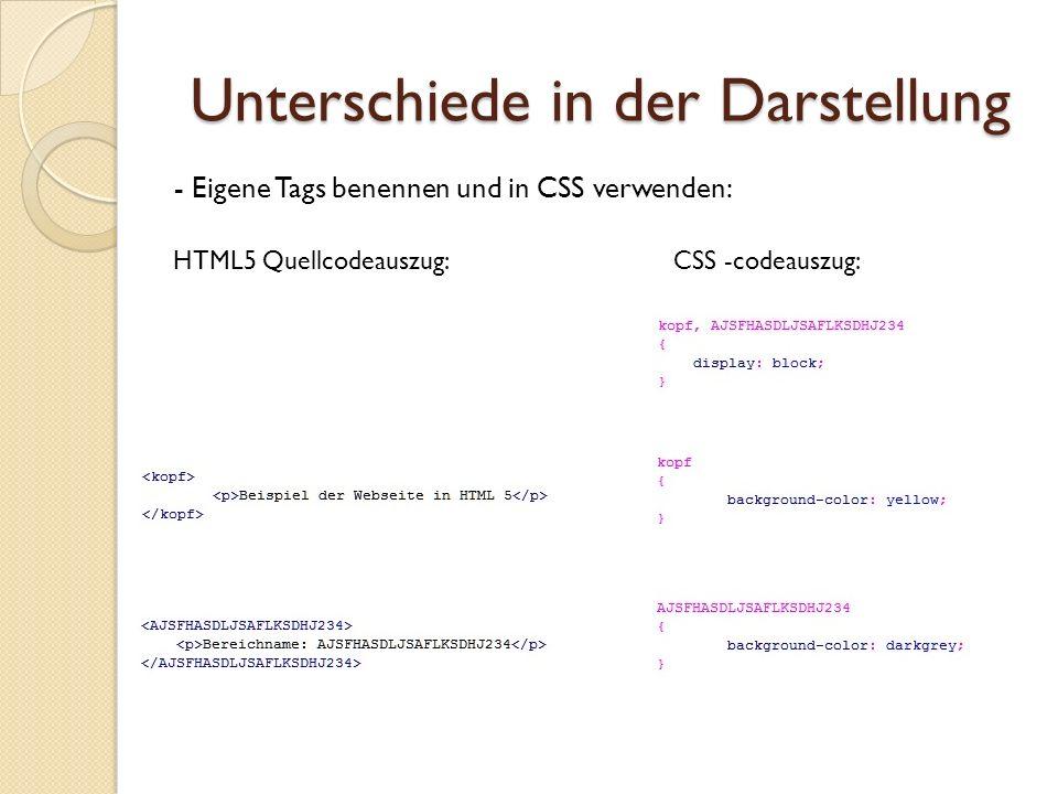 Unterschiede in der Darstellung - Eigene Tags benennen und in CSS verwenden: HTML5 Quellcodeauszug:CSS -codeauszug: