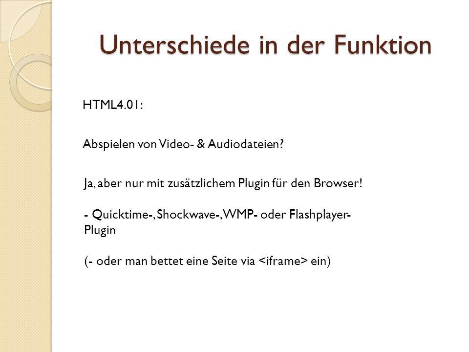Unterschiede in der Funktion HTML4.01: Abspielen von Video- & Audiodateien? Ja, aber nur mit zusätzlichem Plugin für den Browser! - Quicktime-, Shockw