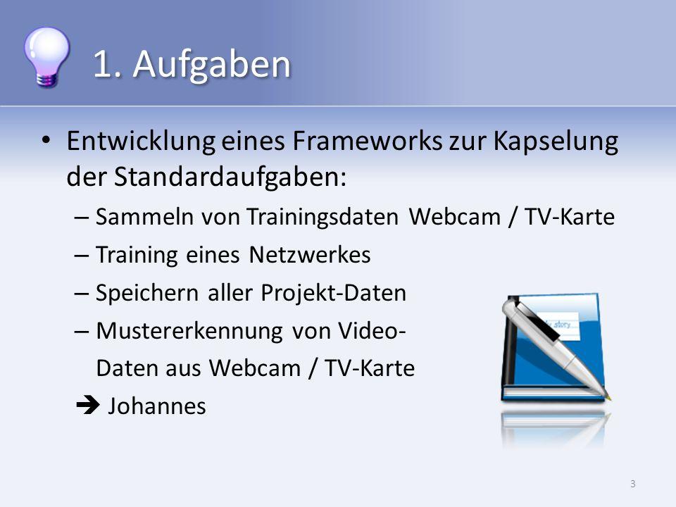 1. Aufgaben Entwicklung eines Frameworks zur Kapselung der Standardaufgaben: – Sammeln von Trainingsdaten Webcam / TV-Karte – Training eines Netzwerke