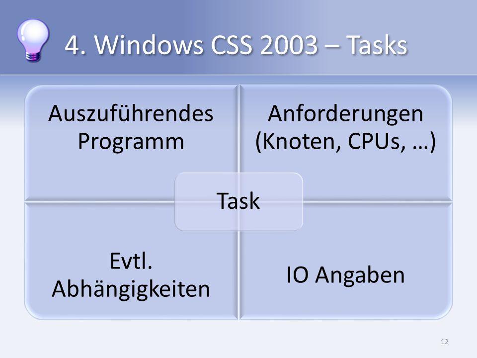 4. Windows CSS 2003 – Tasks 12 Auszuführendes Programm Anforderungen (Knoten, CPUs, …) Evtl.