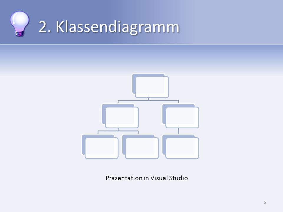 2. Klassendiagramm 5 Präsentation in Visual Studio