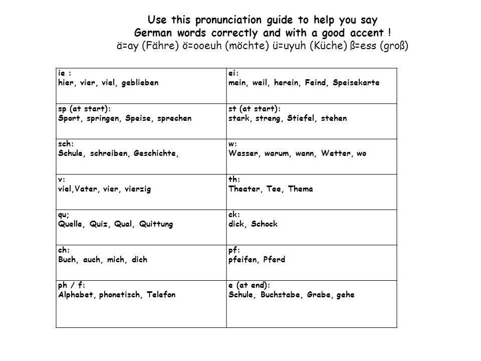 Exploiting Videos BBC video clips - lots of video choice with authentic German speakers All learning zone clips have ideas for use in class and background details.
