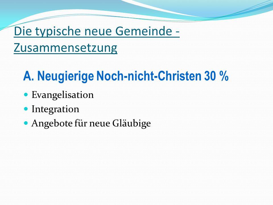 Die typische neue Gemeinde - Zusammensetzung Evangelisation Integration Angebote für neue Gläubige A. Neugierige Noch-nicht-Christen 30 %