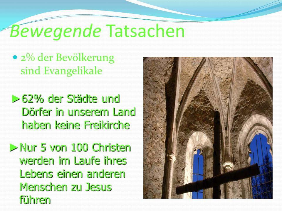 Bewegende Tatsachen 2% der Bevölkerung sind Evangelikale 62% der Städte und Dörfer in unserem Land haben keine Freikirche 62% der Städte und Dörfer in