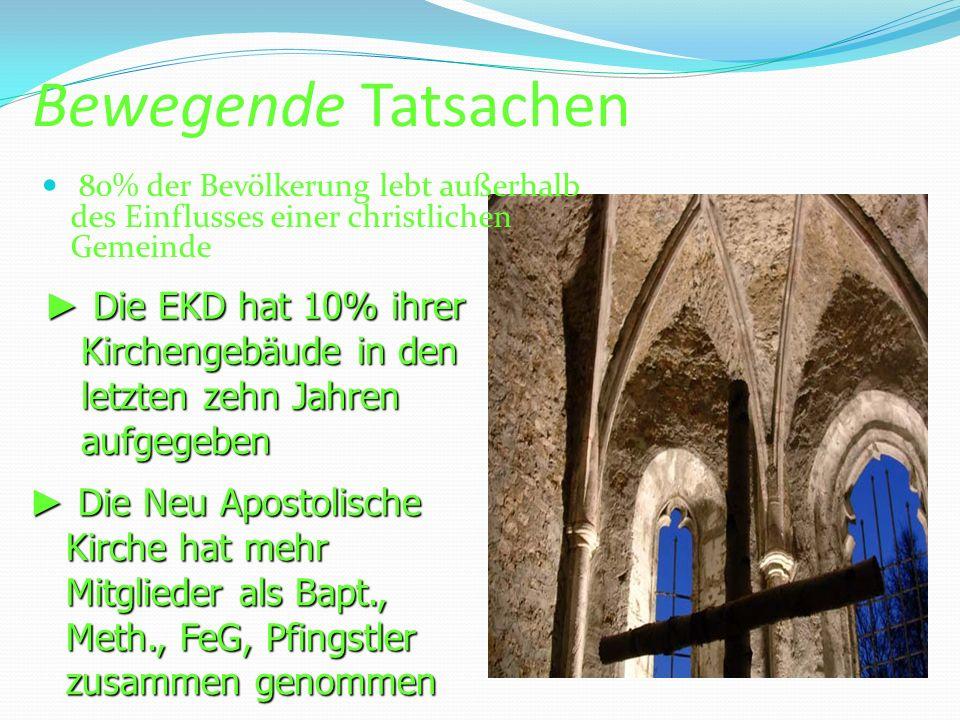 Bewegende Tatsachen 80% der Bevölkerung lebt außerhalb des Einflusses einer christlichen Gemeinde Die EKD hat 10% ihrer Kirchengebäude in den letzten