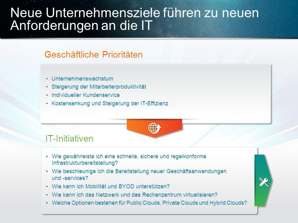 © 2013 Cisco und/oder Partnerunternehmen. Alle Rechte vorbehalten. Vertrauliche Informationen von Cisco 10 Neue Unternehmensziele führen zu neuen Anfo