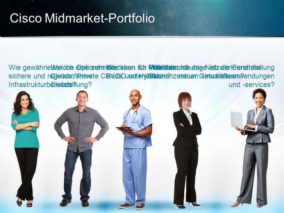 © 2013 Cisco und/oder Partnerunternehmen. Alle Rechte vorbehalten. Vertrauliche Informationen von Cisco 13 Cisco Midmarket-Portfolio Wie beschleunige