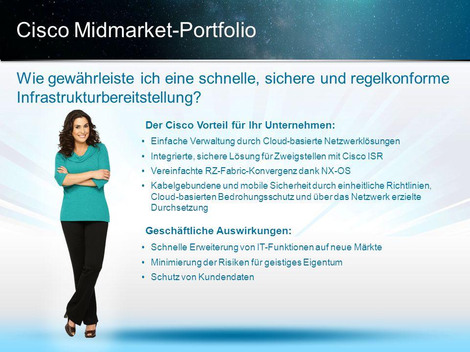 © 2013 Cisco und/oder Partnerunternehmen. Alle Rechte vorbehalten. Vertrauliche Informationen von Cisco 14 Cisco Midmarket-Portfolio Wie gewährleiste