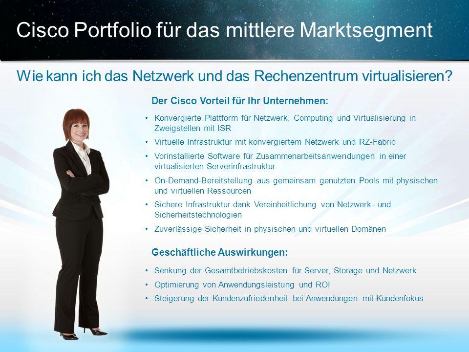 © 2013 Cisco und/oder Partnerunternehmen. Alle Rechte vorbehalten. Vertrauliche Informationen von Cisco 17 Cisco Portfolio für das mittlere Marktsegme