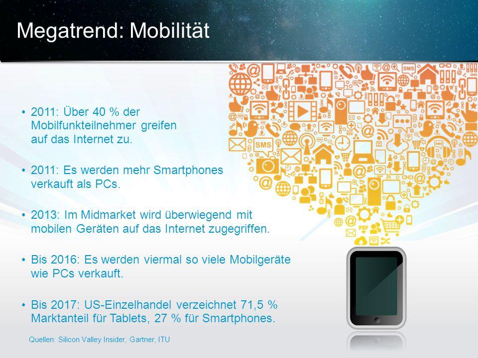 © 2013 Cisco und/oder Partnerunternehmen. Alle Rechte vorbehalten. Vertrauliche Informationen von Cisco 5 Megatrend: Mobilität 2011: Über 40 % der Mob