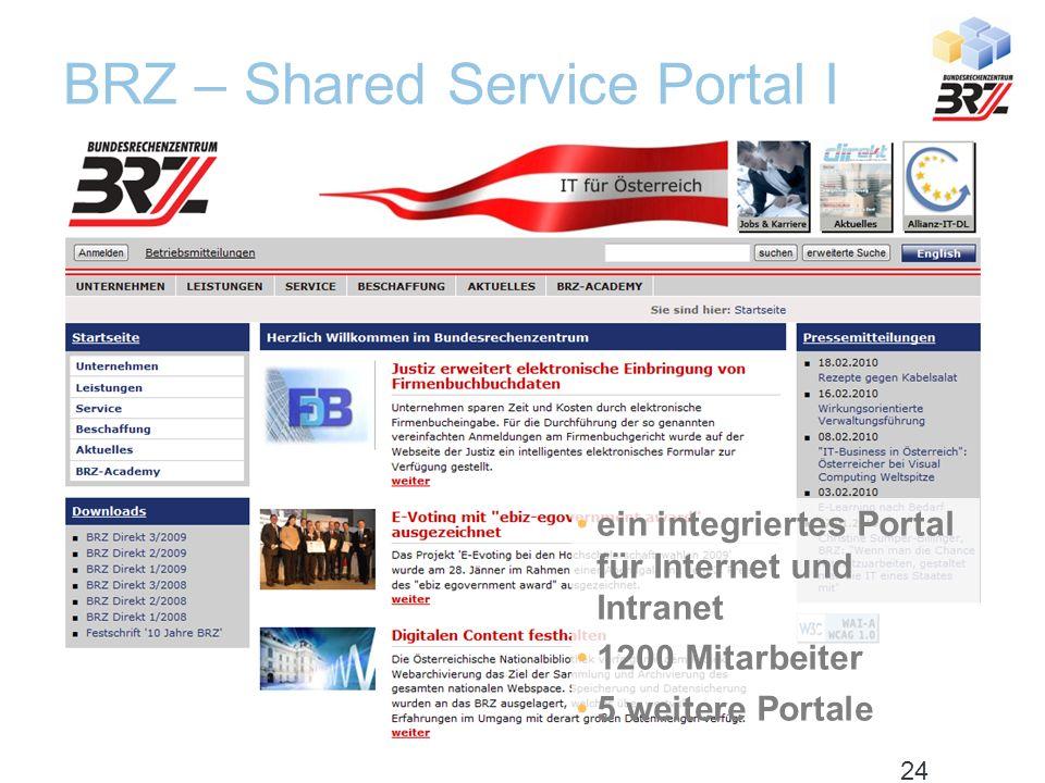 BRZ – Shared Service CMS 23 1 CMS Server > 20 Mandanten > 300 Redakteure