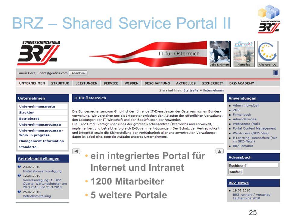 BRZ – Shared Service Portal I 24 ein integriertes Portal für Internet und Intranet 1200 Mitarbeiter 5 weitere Portale