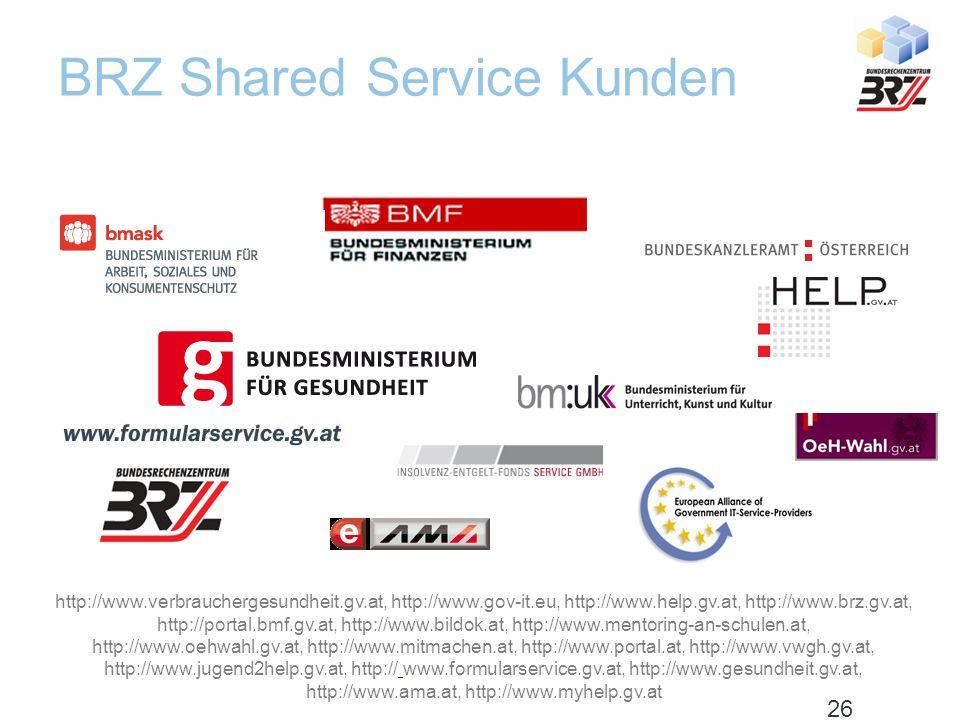 BRZ – Shared Service Portal II 25 ein integriertes Portal für Internet und Intranet 1200 Mitarbeiter 5 weitere Portale