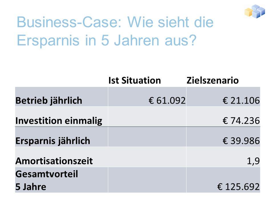 Business-Case: Wie sieht die Ersparnis aus