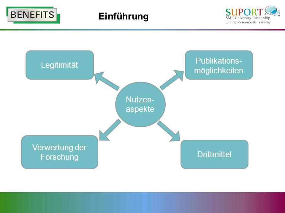 Einführung Nutzen- aspekte Publikations- möglichkeiten Legitimität Drittmittel Verwertung der Forschung