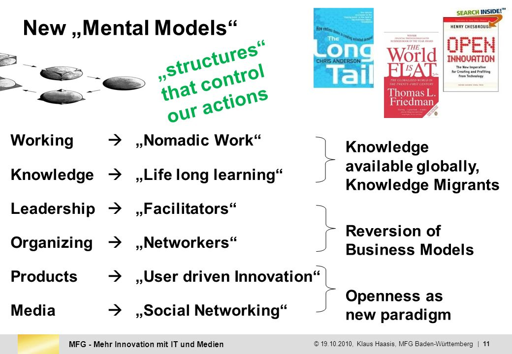 MFG - Mehr Innovation mit IT und Medien © , Klaus Haasis, MFG Baden-Württemberg | 11 New Mental Models Working Nomadic Work Knowledge Life long learning Leadership Facilitators Organizing Networkers Products User driven Innovation Media Social Networking Knowledge available globally, Knowledge Migrants Reversion of Business Models Openness as new paradigm structures that control our actions