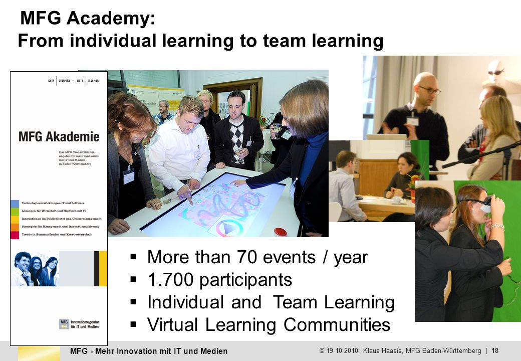 MFG - Mehr Innovation mit IT und Medien © , Klaus Haasis, MFG Baden-Württemberg | 18 MFG Academy: From individual learning to team learning More than 70 events / year participants Individual and Team Learning Virtual Learning Communities