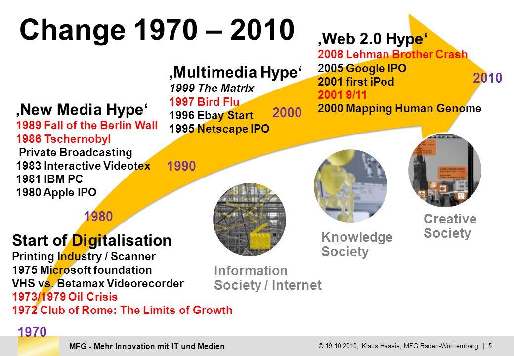 MFG - Mehr Innovation mit IT und Medien © 19.10.2010, Klaus Haasis, MFG Baden-Württemberg   16 5.