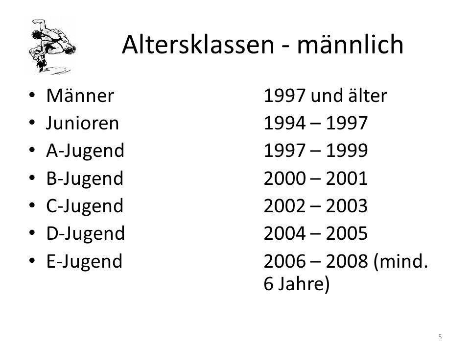 Altersklassen - weiblich Frauen1997 und älter Juniorinnen1994 – 1997 Weibliche Jugend1997 – 2001 Weibliche Schüler2002 – 2008 (mind.