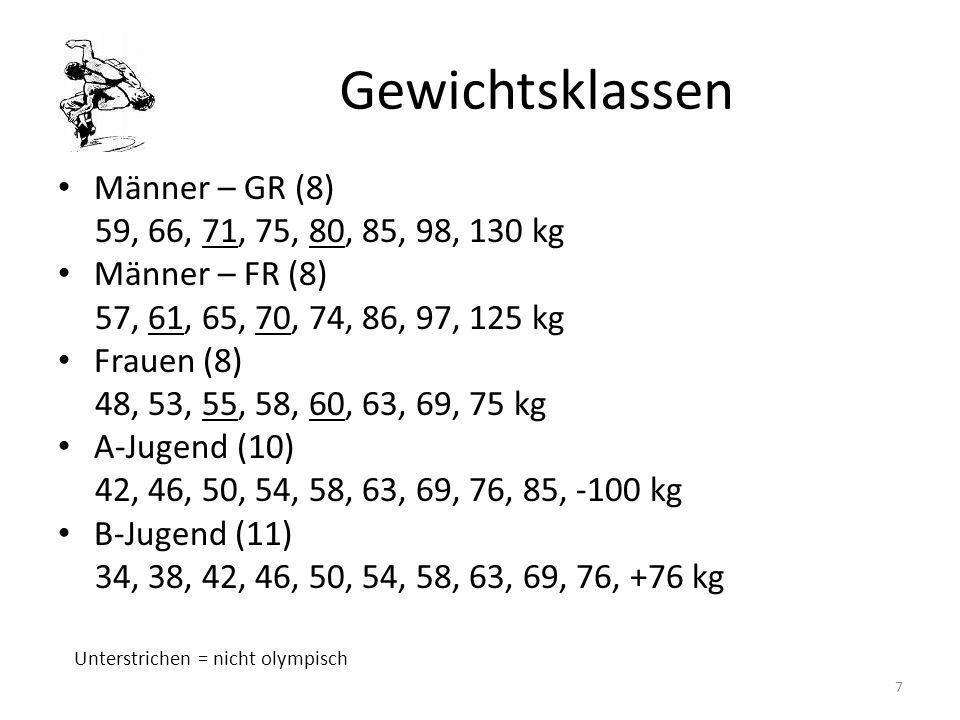 Gewichtsklassen Männer – GR (8) 59, 66, 71, 75, 80, 85, 98, 130 kg Männer – FR (8) 57, 61, 65, 70, 74, 86, 97, 125 kg Frauen (8) 48, 53, 55, 58, 60, 6