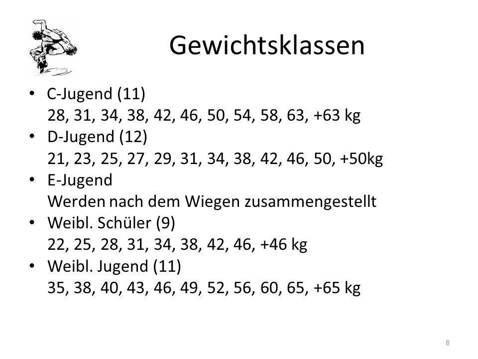 Gewichtsklassen C-Jugend (11) 28, 31, 34, 38, 42, 46, 50, 54, 58, 63, +63 kg D-Jugend (12) 21, 23, 25, 27, 29, 31, 34, 38, 42, 46, 50, +50kg E-Jugend
