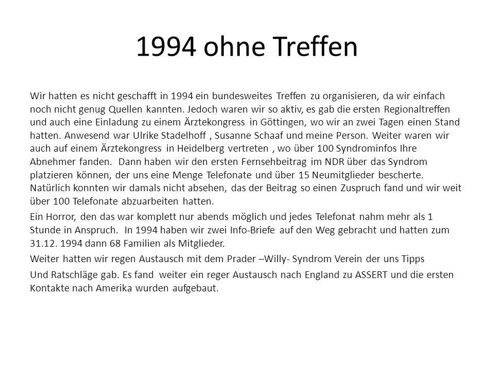 1994 ohne Treffen Wir hatten es nicht geschafft in 1994 ein bundesweites Treffen zu organisieren, da wir einfach noch nicht genug Quellen kannten. Jed
