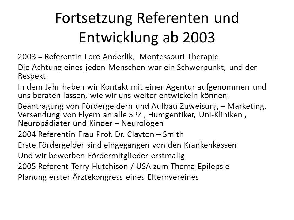 Fortsetzung Referenten und Entwicklung ab 2003 2003 = Referentin Lore Anderlik, Montessouri-Therapie Die Achtung eines jeden Menschen war ein Schwerpu