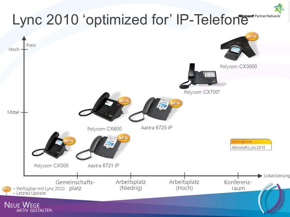 Lync 2010 optimized for IP-Telefone – Verfügbar mit Lync 2010 1 – Letztes Update Preis Hoch Mittel Polycom CX700 ¹ Arbeitsplatz (Niedrig) Arbeitsplatz