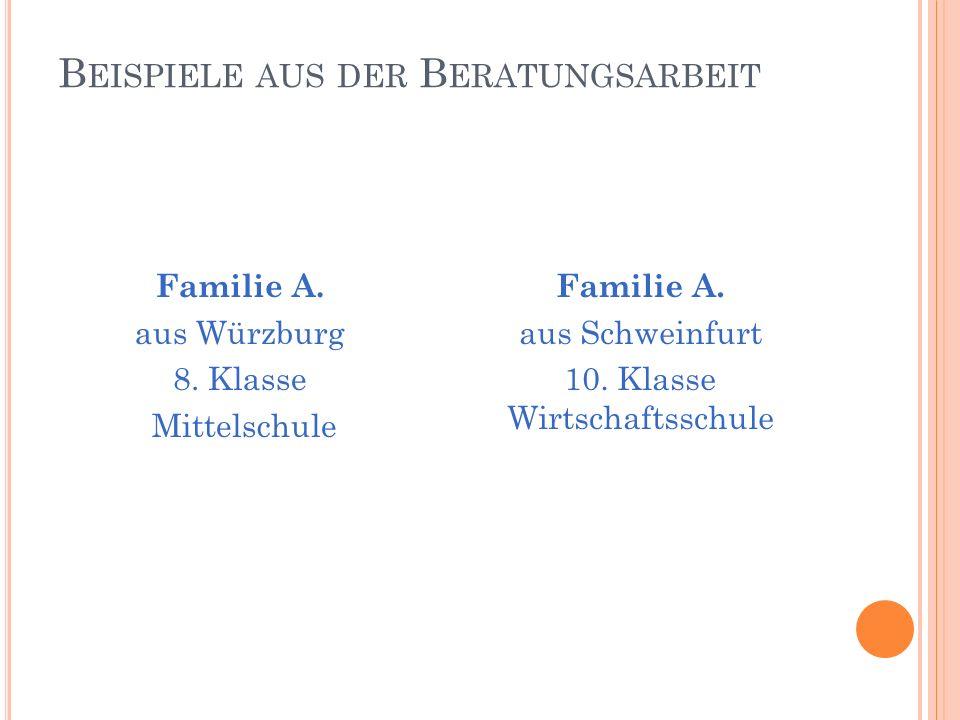 B EISPIELE AUS DER B ERATUNGSARBEIT Familie A. aus Würzburg 8. Klasse Mittelschule Familie A. aus Schweinfurt 10. Klasse Wirtschaftsschule